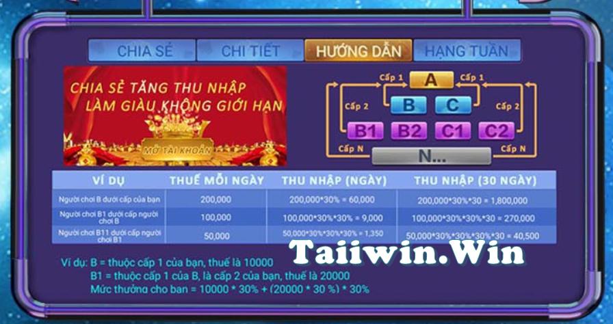 iwin 68 club đổi thưởng nhận hoa hồng